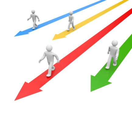 Is your business heading in the right direction